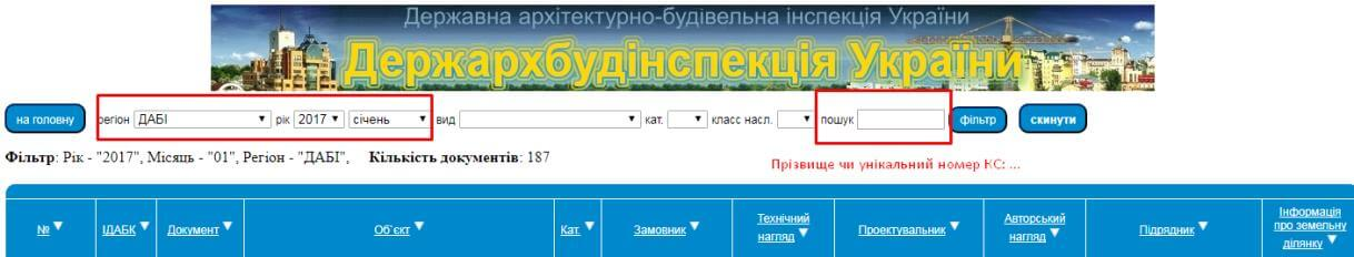 ДАбІ україни